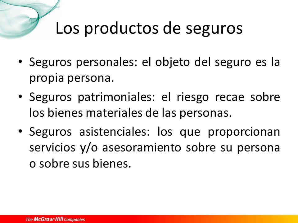 Los productos de seguros