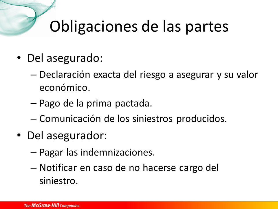 Obligaciones de las partes