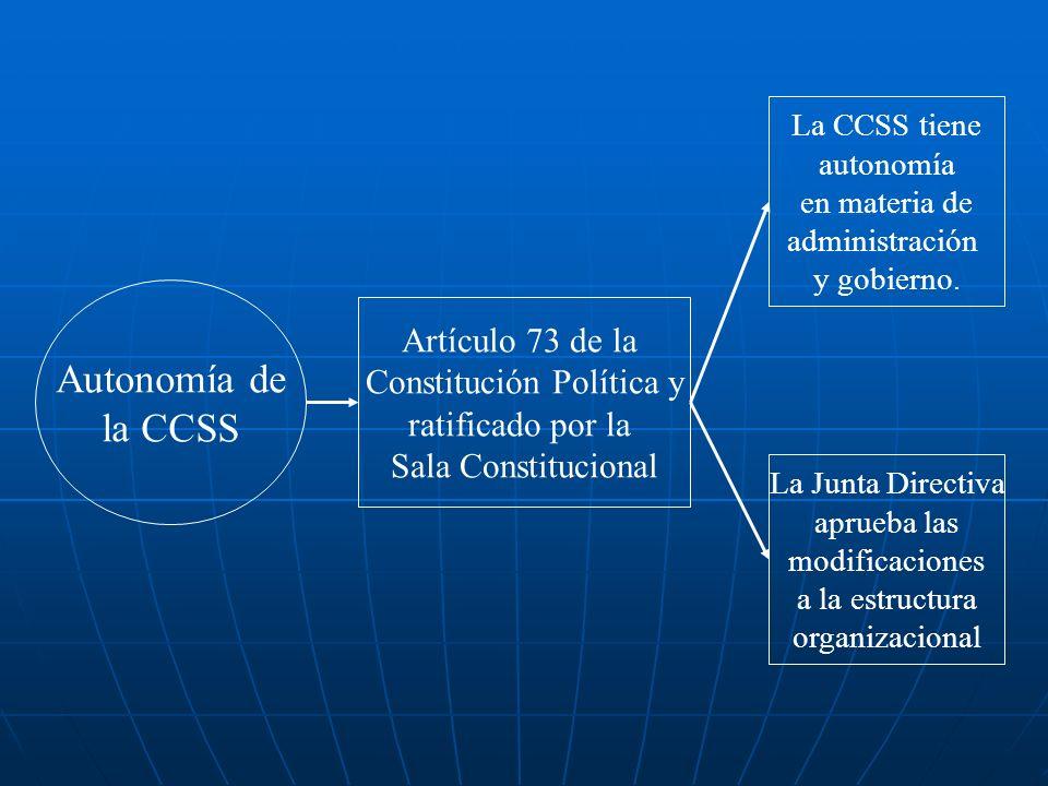 Constitución Política y