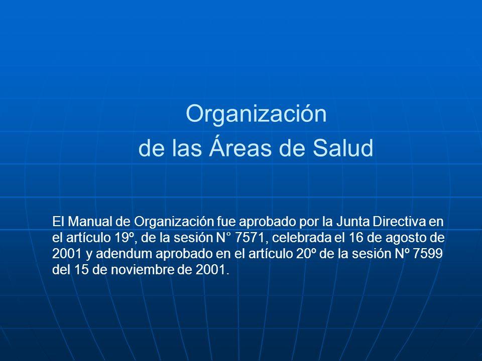 Organización de las Áreas de Salud