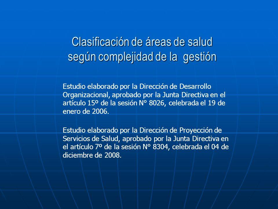 Clasificación de áreas de salud según complejidad de la gestión