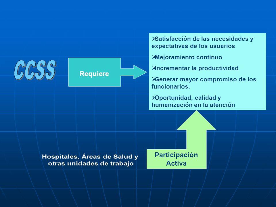 Hospitales, Áreas de Salud y otras unidades de trabajo