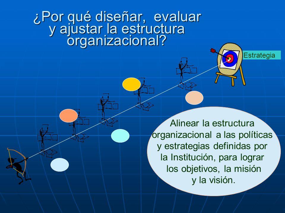 ¿Por qué diseñar, evaluar y ajustar la estructura organizacional