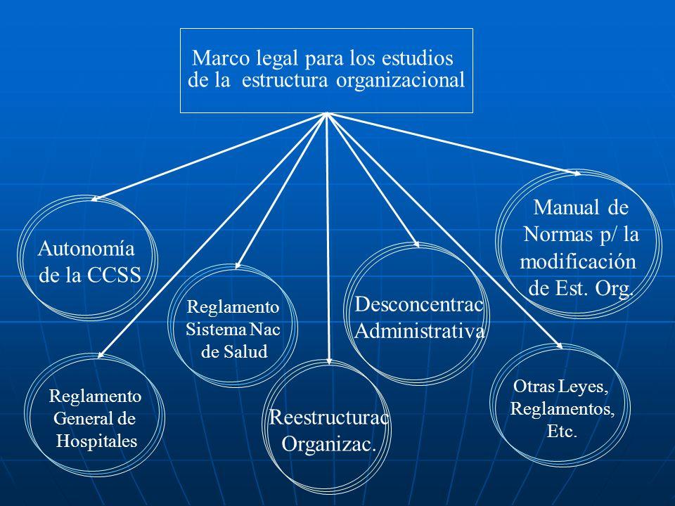 Marco legal para los estudios de la estructura organizacional