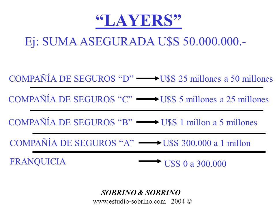 LAYERS Ej: SUMA ASEGURADA U$S 50.000.000.- COMPAÑÍA DE SEGUROS D