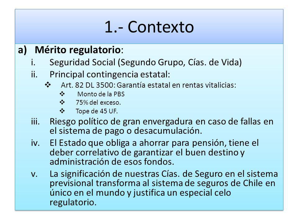 1.- Contexto Mérito regulatorio: