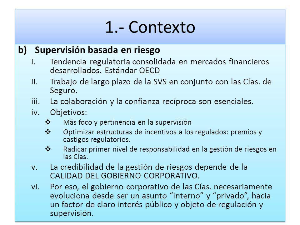 1.- Contexto Supervisión basada en riesgo