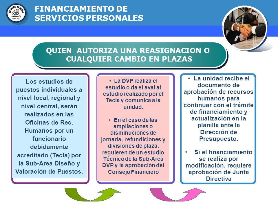 FINANCIAMIENTO DE SERVICIOS PERSONALES