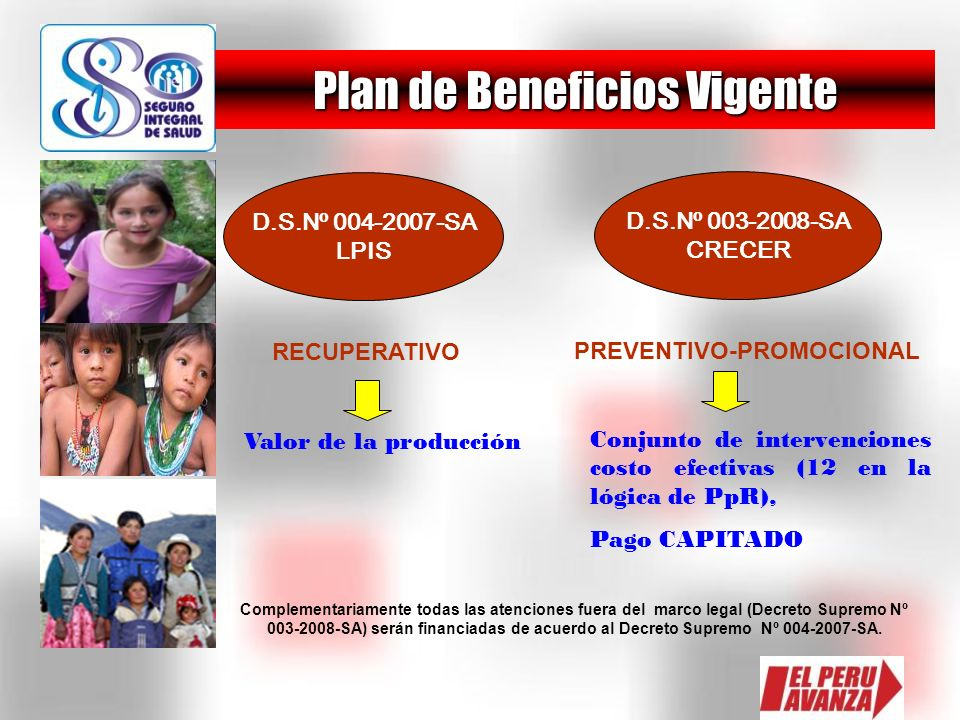 Plan de Beneficios Vigente