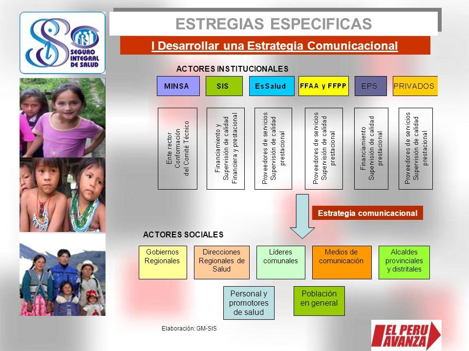 ESTREGIAS ESPECIFICAS