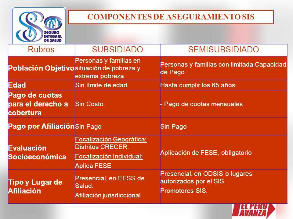 COMPONENTES DE ASEGURAMIENTO SIS