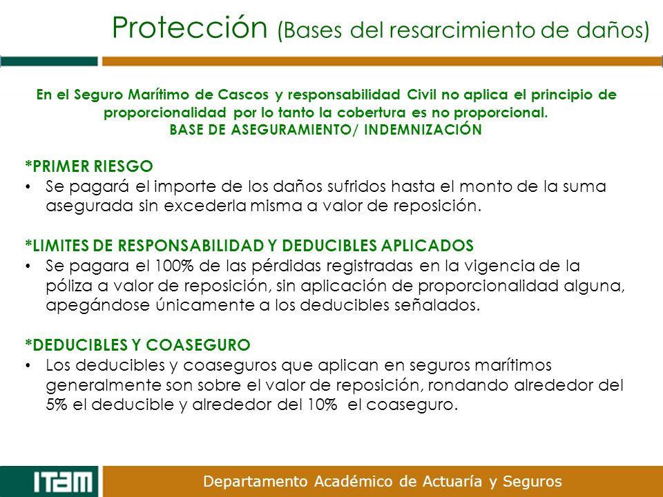 BASE DE ASEGURAMIENTO/ INDEMNIZACIÓN