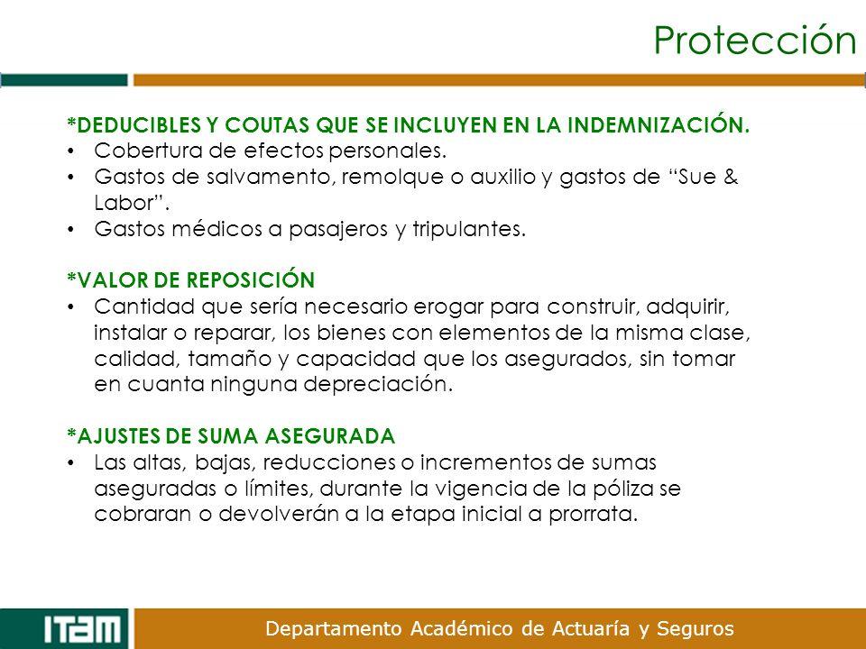Protección *DEDUCIBLES Y COUTAS QUE SE INCLUYEN EN LA INDEMNIZACIÓN.