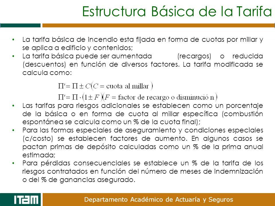 Estructura Básica de la Tarifa