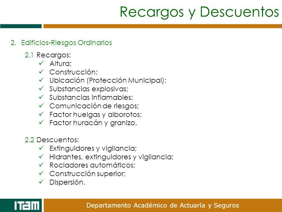 Recargos y Descuentos Edificios-Riesgos Ordinarios 2.1 Recargos: