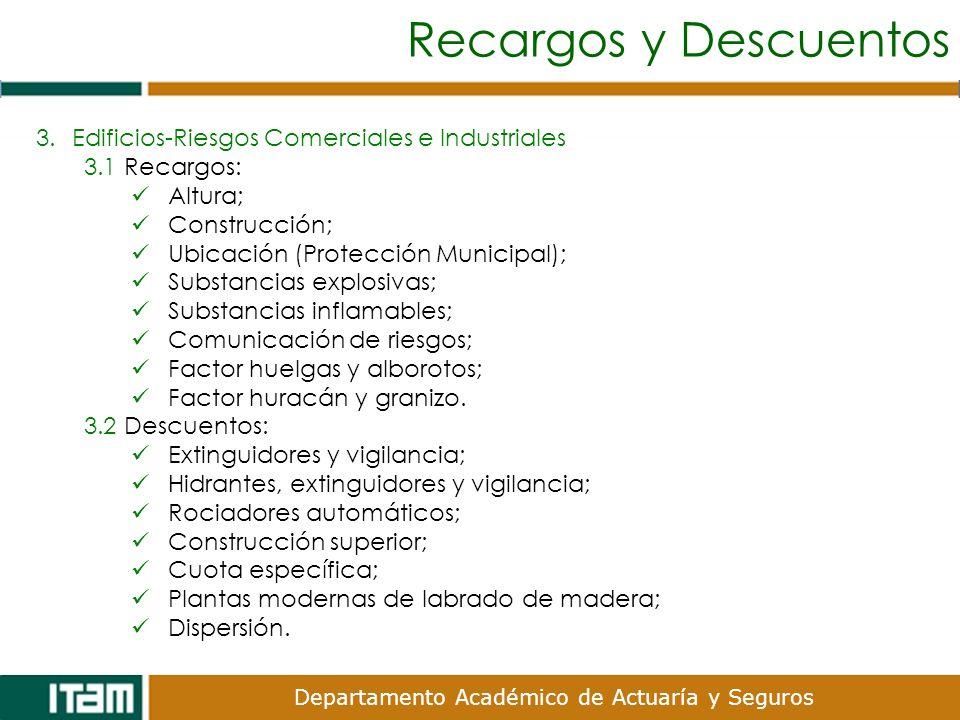 Recargos y Descuentos Edificios-Riesgos Comerciales e Industriales