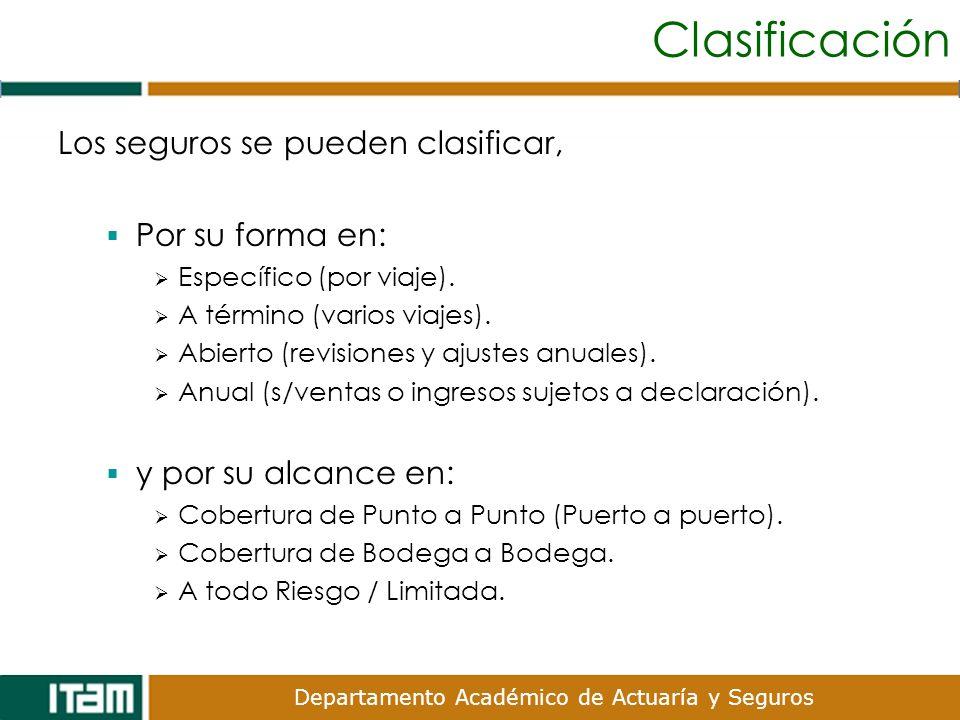 Clasificación Los seguros se pueden clasificar, Por su forma en: