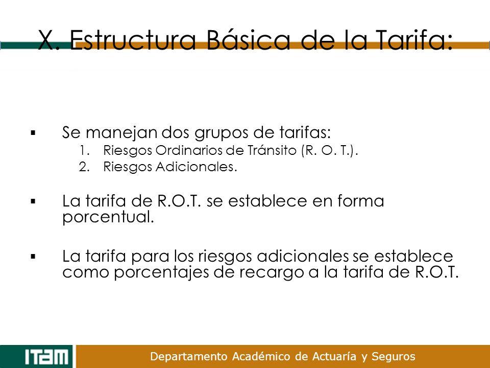 X. Estructura Básica de la Tarifa: