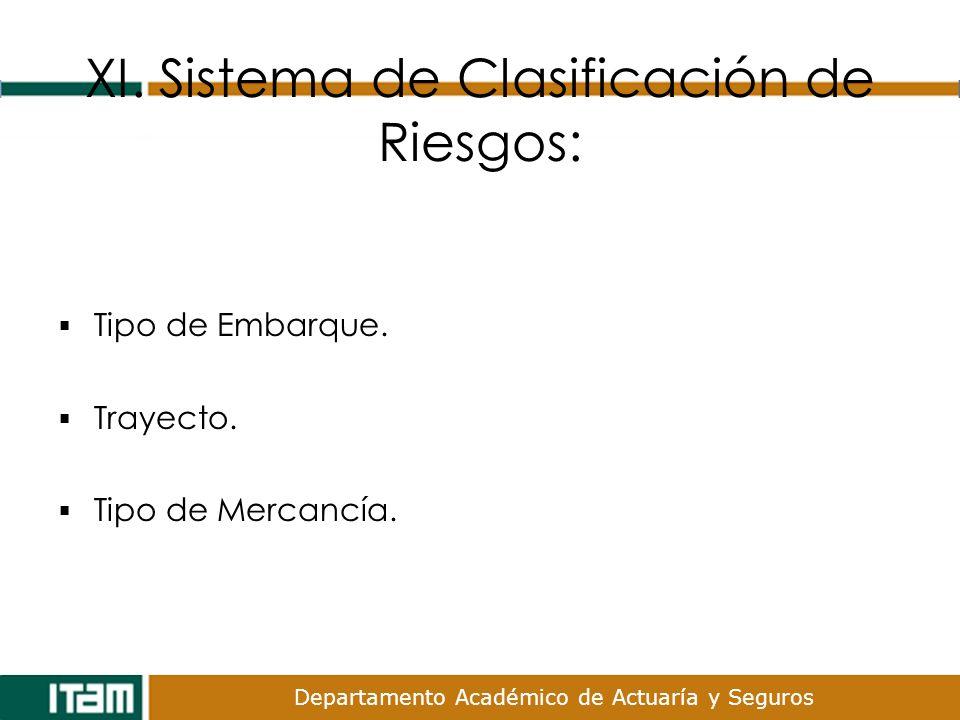 XI. Sistema de Clasificación de Riesgos: