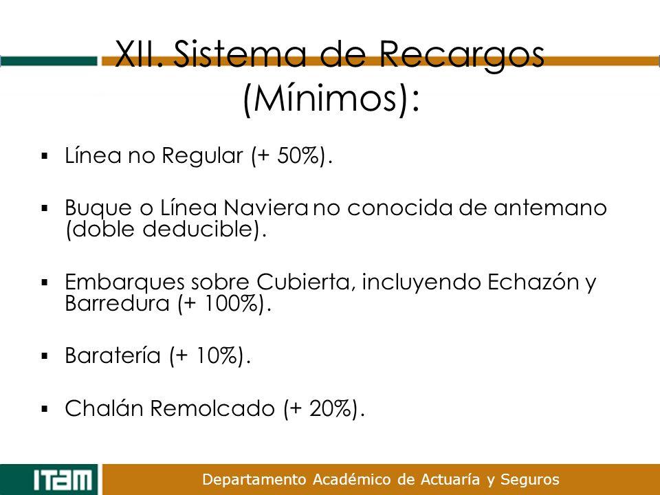 XII. Sistema de Recargos (Mínimos):