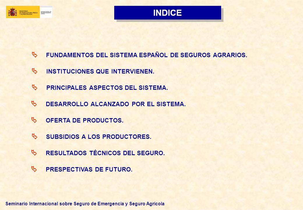 INDICE  FUNDAMENTOS DEL SISTEMA ESPAÑOL DE SEGUROS AGRARIOS.