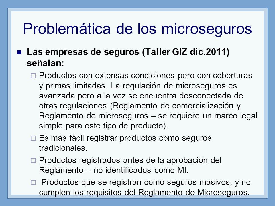 Problemática de los microseguros