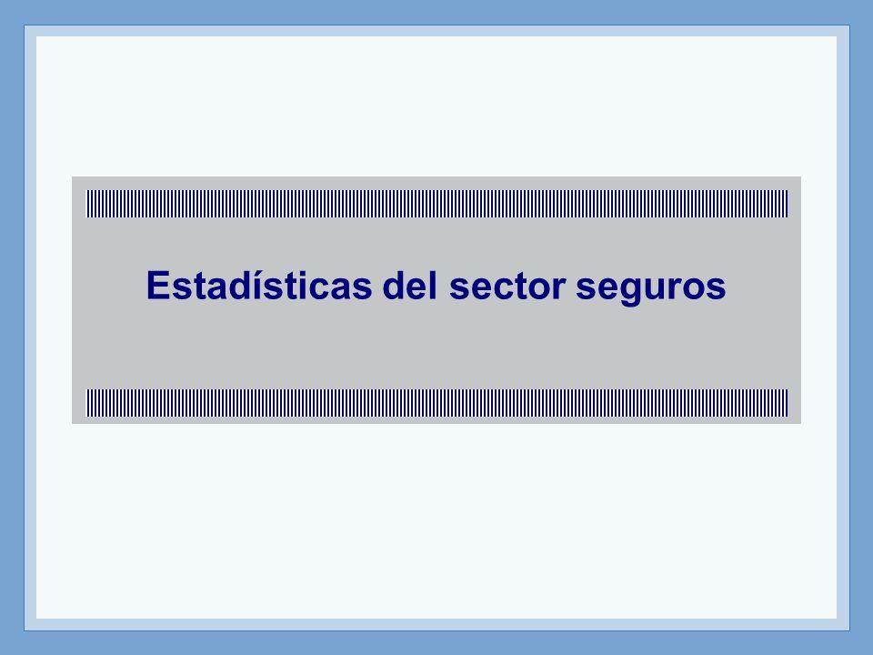 Estadísticas del sector seguros