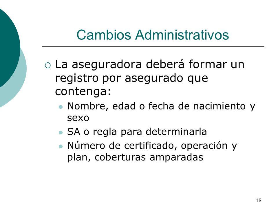 Cambios Administrativos