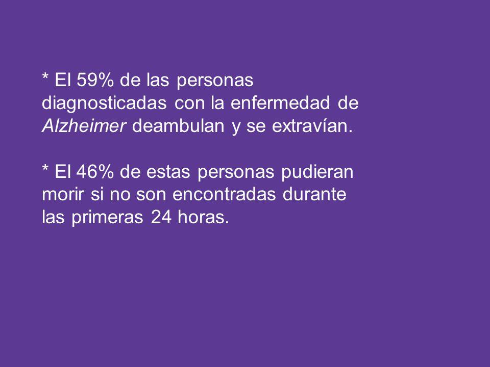 * El 59% de las personas diagnosticadas con la enfermedad de. Alzheimer deambulan y se extravían. * El 46% de estas personas pudieran.
