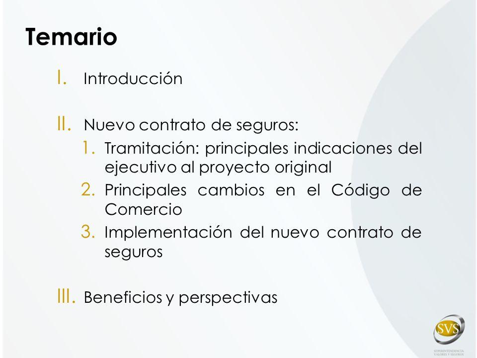 Temario Introducción Nuevo contrato de seguros: