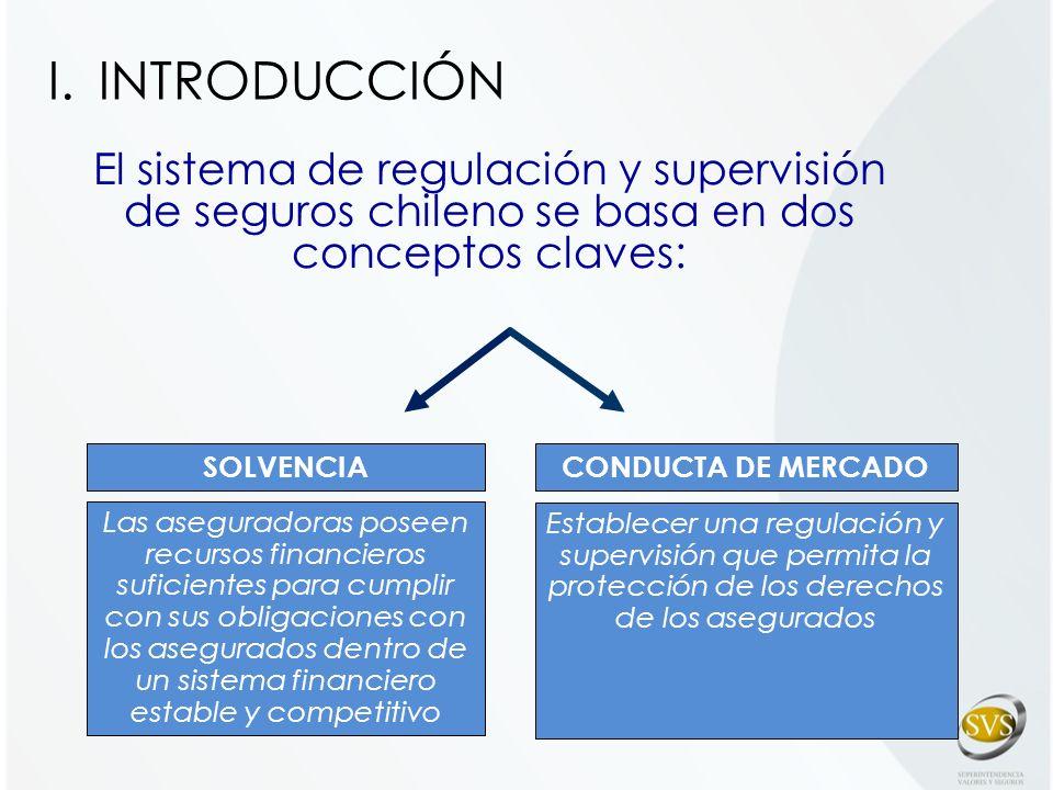 INTRODUCCIÓN El sistema de regulación y supervisión de seguros chileno se basa en dos conceptos claves: