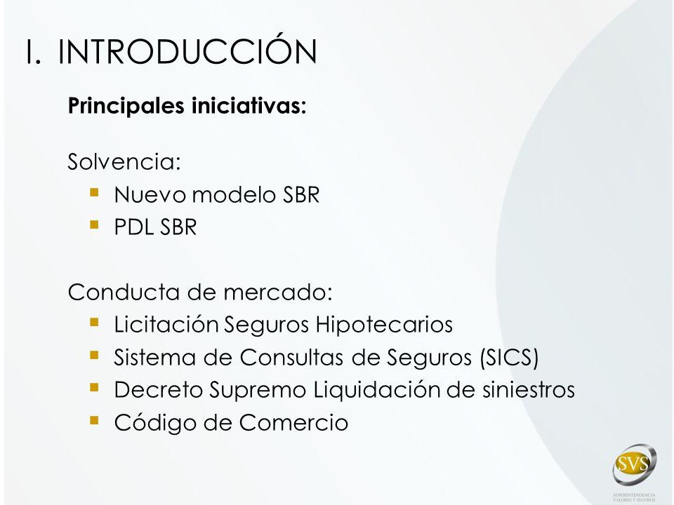 INTRODUCCIÓN Principales iniciativas: Solvencia: Nuevo modelo SBR