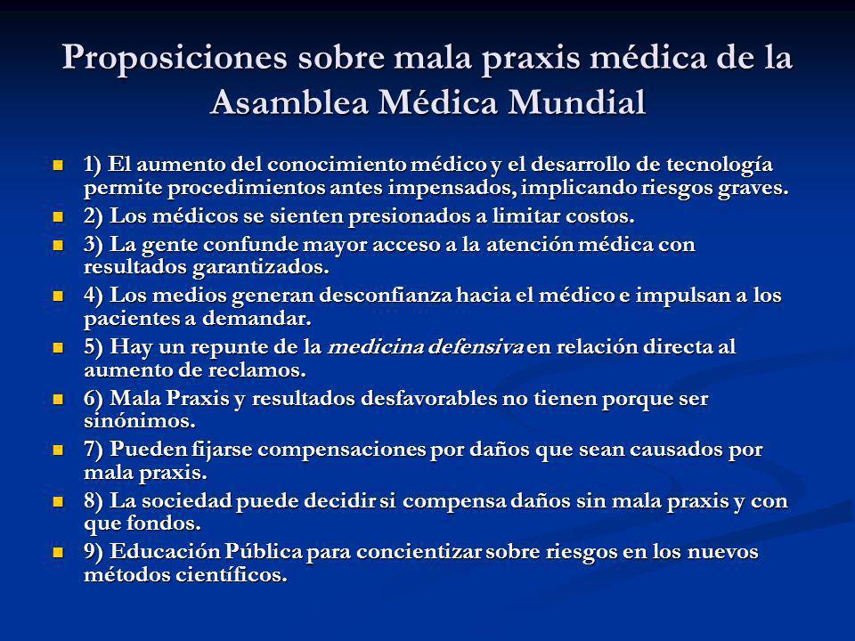 Proposiciones sobre mala praxis médica de la Asamblea Médica Mundial