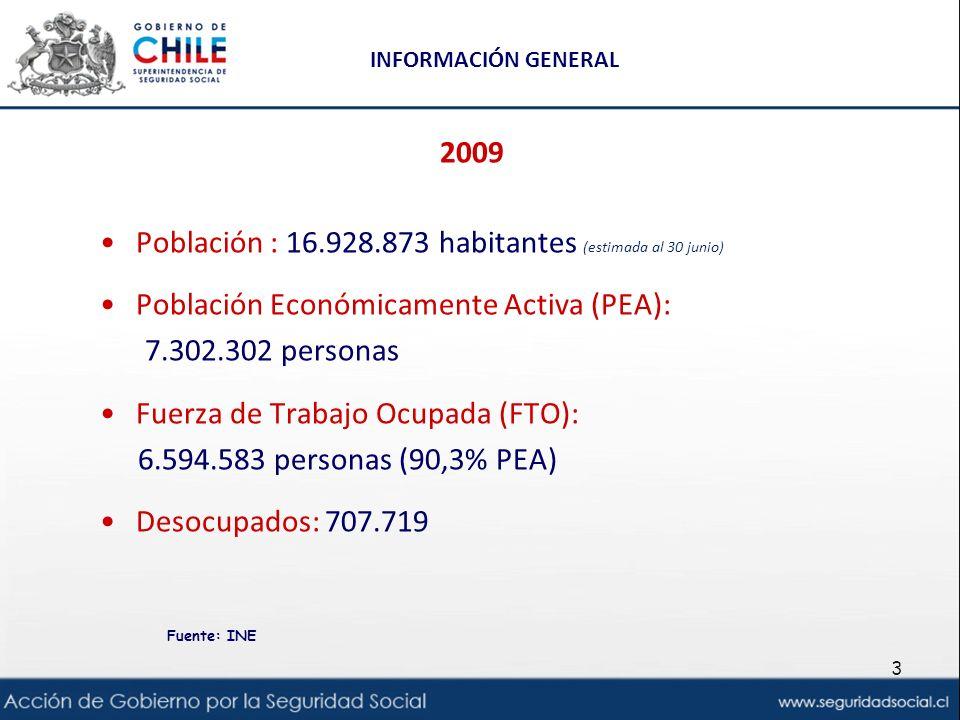 Población : 16.928.873 habitantes (estimada al 30 junio)