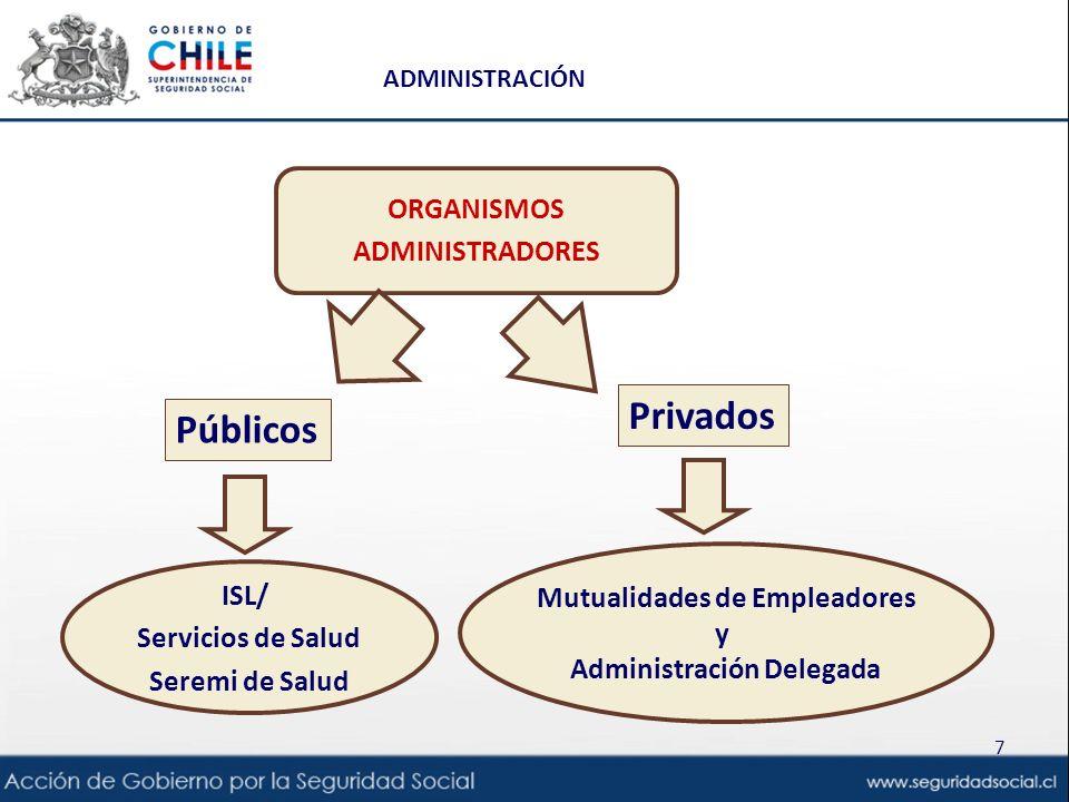 Mutualidades de Empleadores Administración Delegada