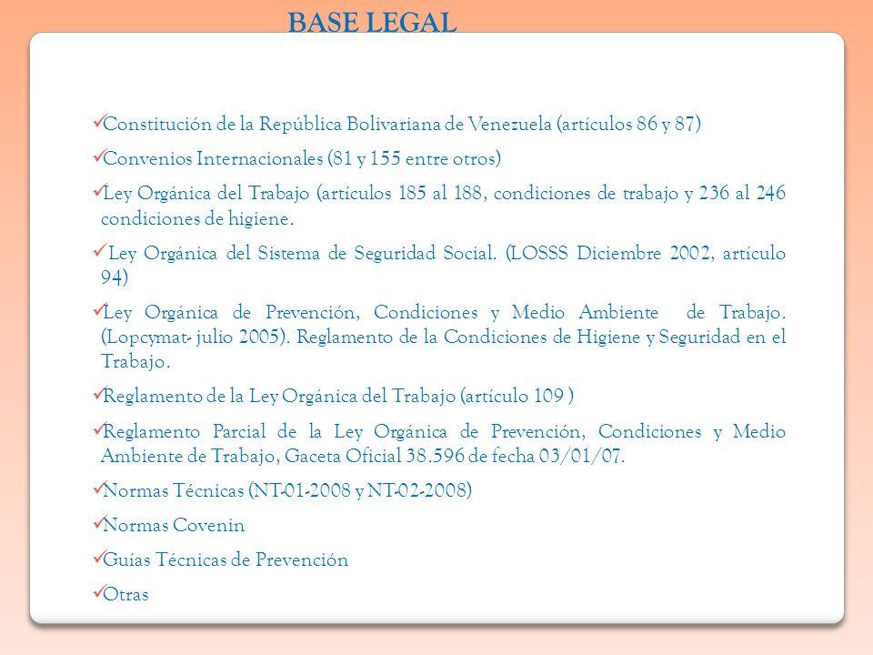 BASE LEGAL Constitución de la República Bolivariana de Venezuela (artículos 86 y 87) Convenios Internacionales (81 y 155 entre otros)