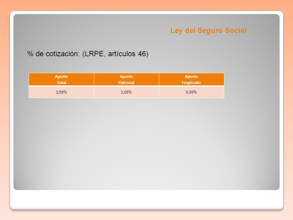 % de cotización: (LRPE, artículos 46)