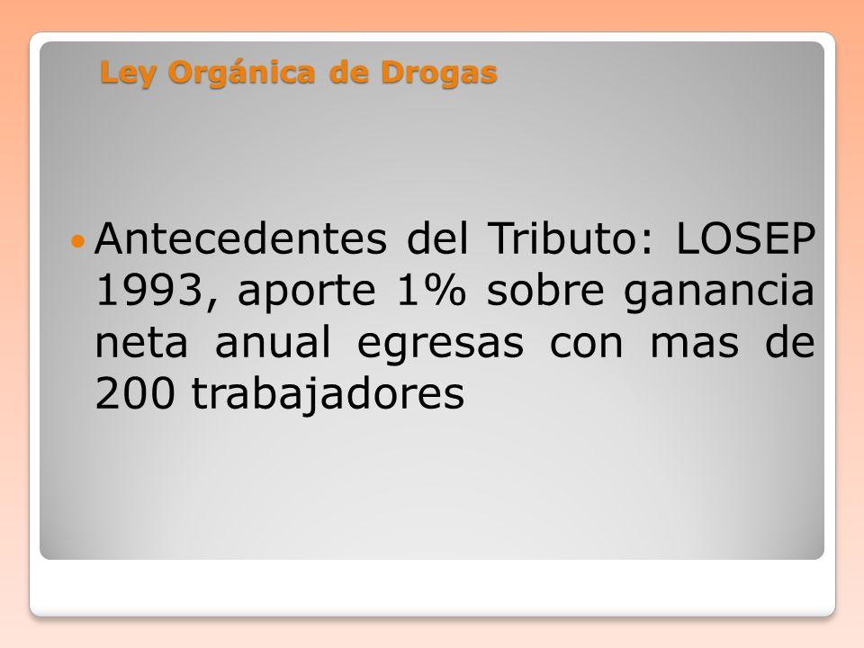 Ley Orgánica de Drogas Antecedentes del Tributo: LOSEP 1993, aporte 1% sobre ganancia neta anual egresas con mas de 200 trabajadores.