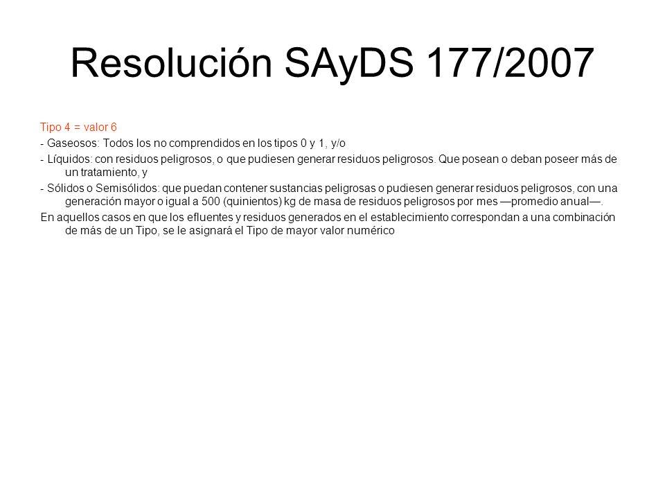 Resolución SAyDS 177/2007
