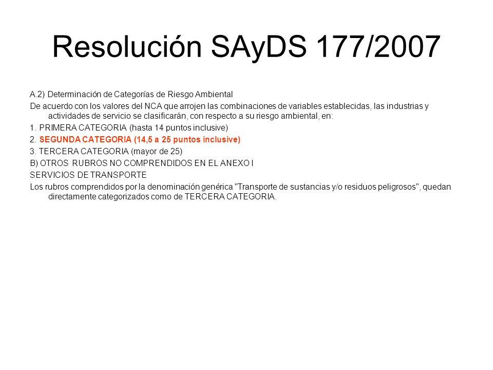 Resolución SAyDS 177/2007 A.2) Determinación de Categorías de Riesgo Ambiental.