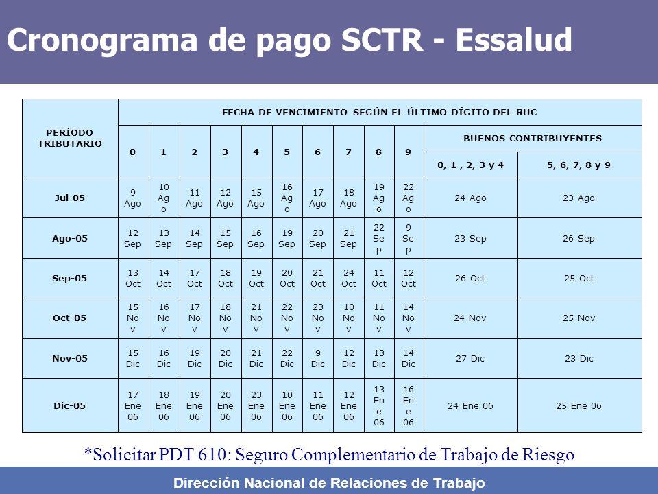 Cronograma de pago SCTR - Essalud