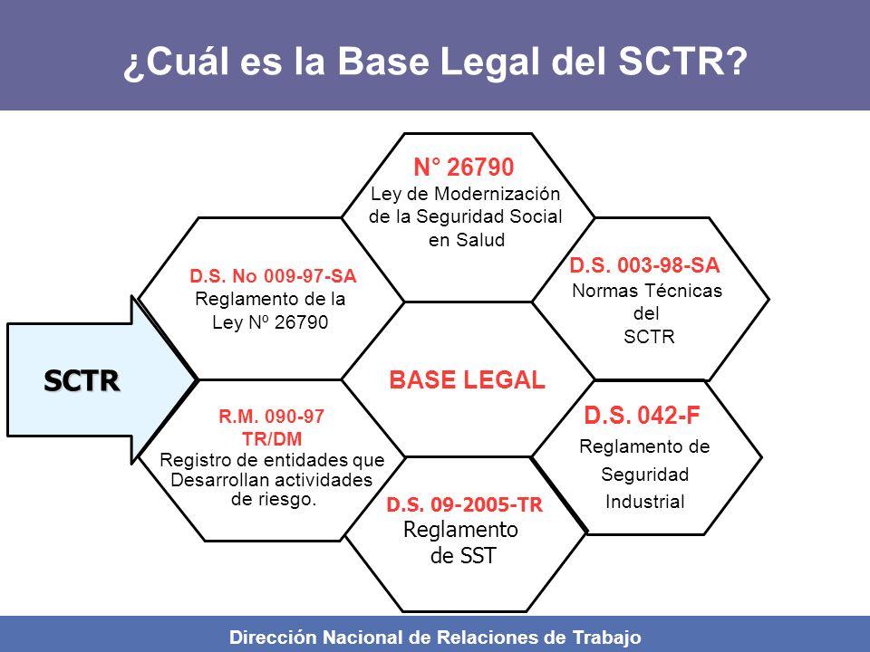 ¿Cuál es la Base Legal del SCTR