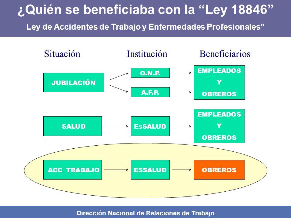 ¿Quién se beneficiaba con la Ley 18846