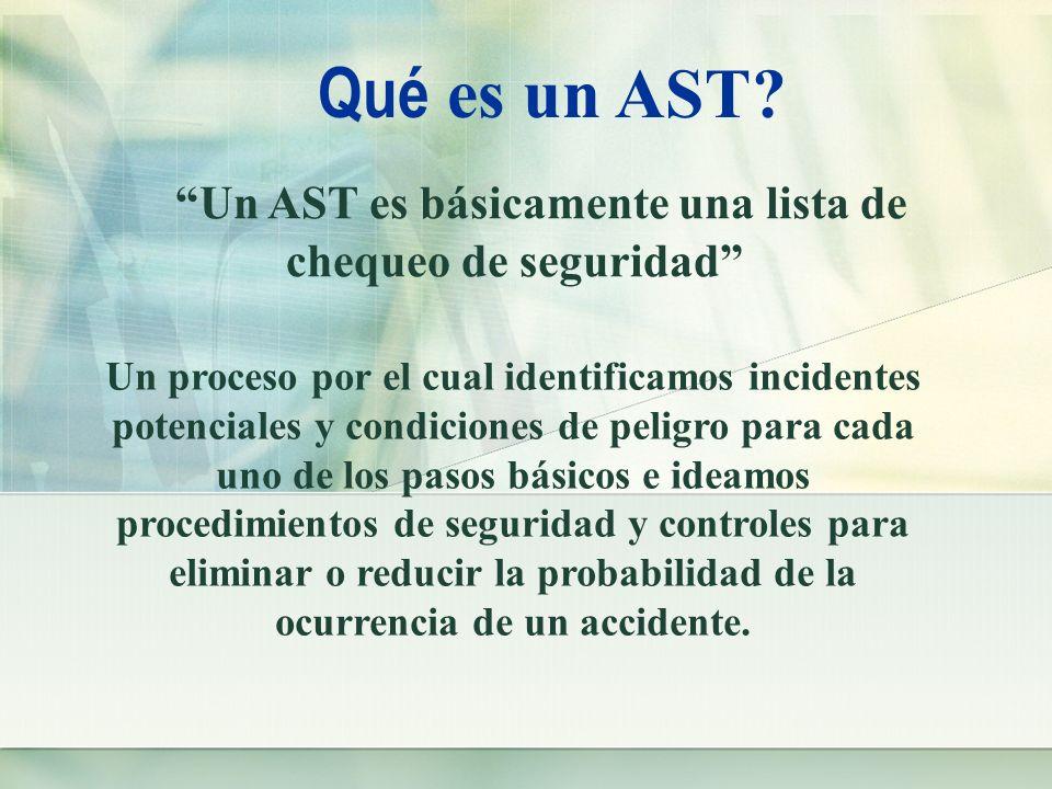 Un AST es básicamente una lista de chequeo de seguridad