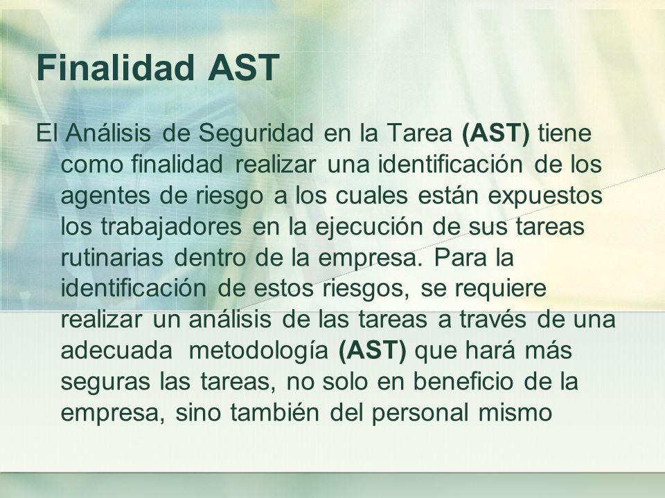 Finalidad AST