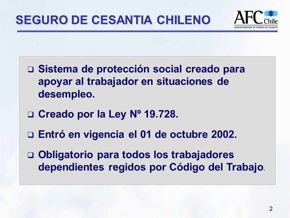 SEGURO DE CESANTIA CHILENO