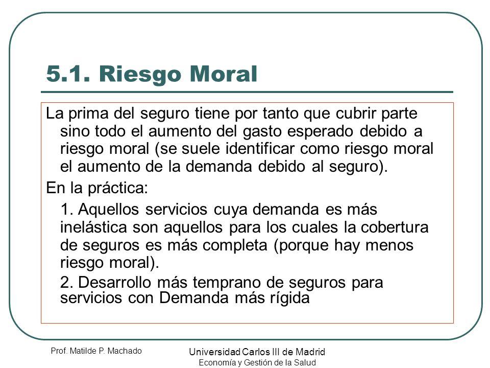 5.1. Riesgo Moral
