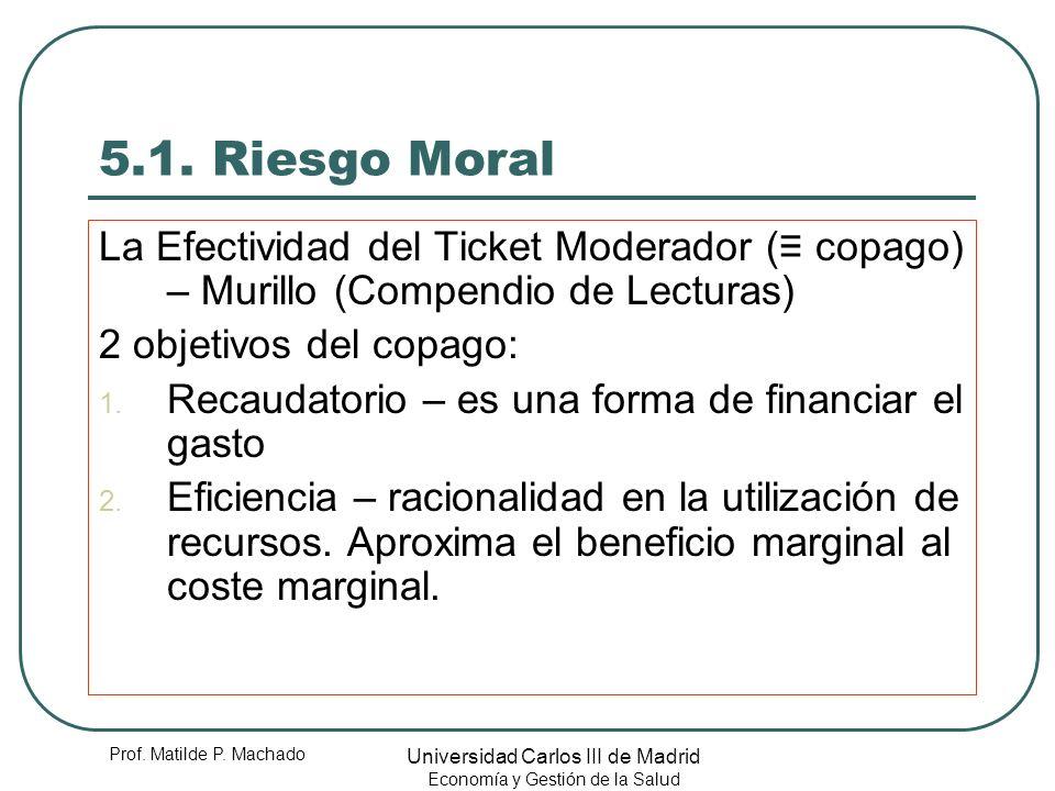 5.1. Riesgo Moral La Efectividad del Ticket Moderador (≡ copago) – Murillo (Compendio de Lecturas) 2 objetivos del copago: