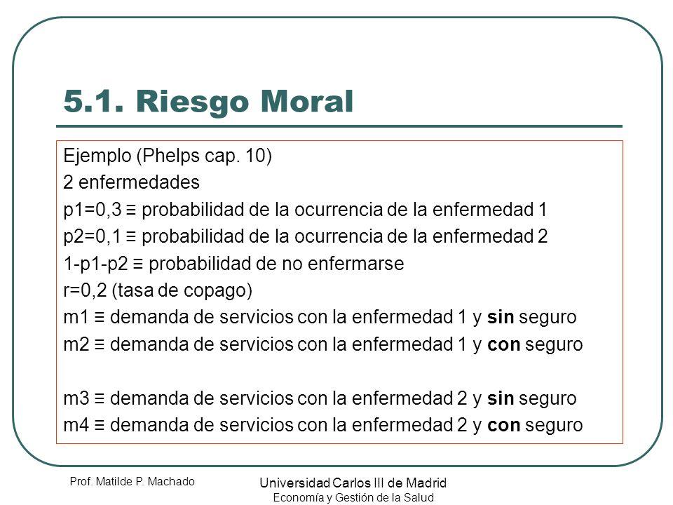 5.1. Riesgo Moral Ejemplo (Phelps cap. 10) 2 enfermedades