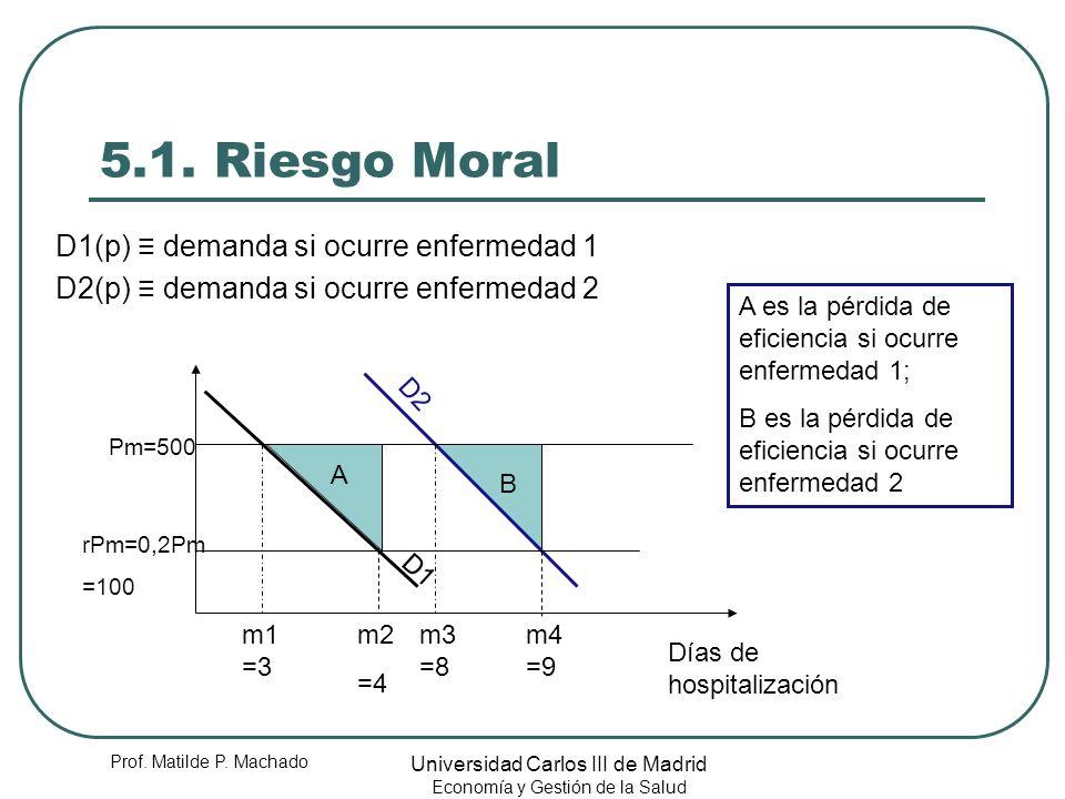 5.1. Riesgo Moral D1(p) ≡ demanda si ocurre enfermedad 1